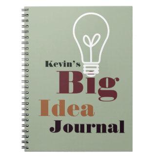 Dina grått för kula för stor idéjournal moderna lj anteckningsbok