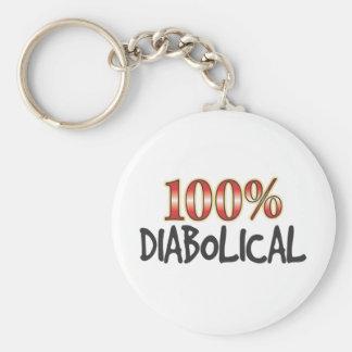 Djävulska 100 procent rund nyckelring