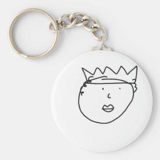 Drottningen av England som drar vid Han Rund Nyckelring