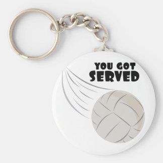 Du fick tjänad som rund nyckelring
