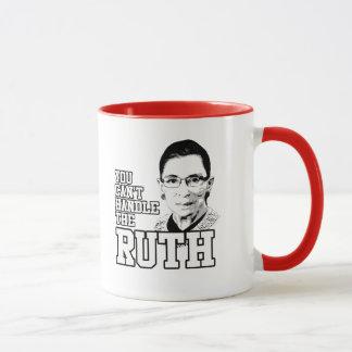 Du kan inte behandla Ruthen