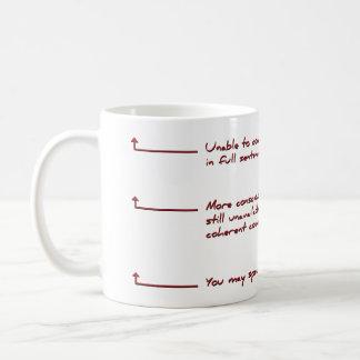 Du maj talar kaffemuggen vit mugg