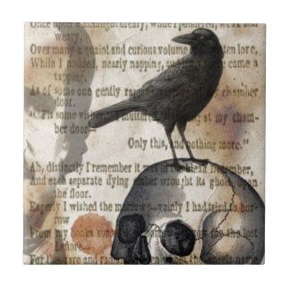 Edgar Allan Poe den korpsvarta skallen och fågeln Liten Kakelplatta