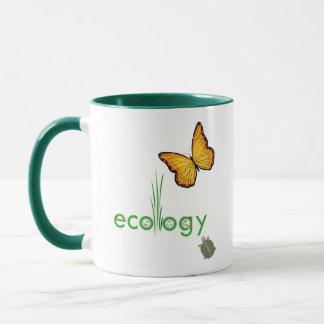 Ekologi Mugg