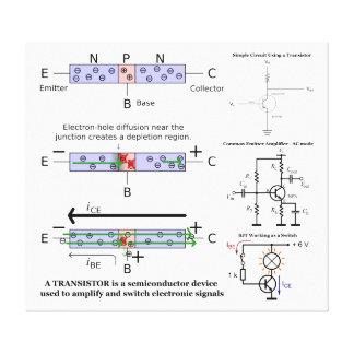 Elektroniskt signalera förstärker transistorhalvle canvastryck