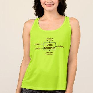 En vilken dataforskare gör all dag t-shirts
