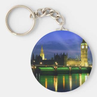 England landskap rund nyckelring