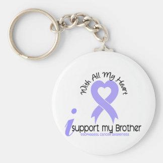 Esophageal cancer stöttar jag min broder rund nyckelring