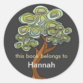 Etikett för Eco trädbok