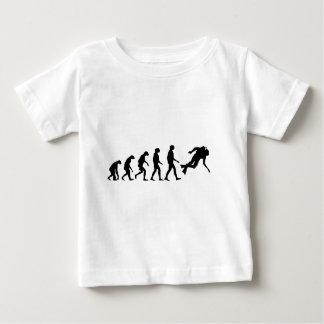 Evolution av dyka tröjor