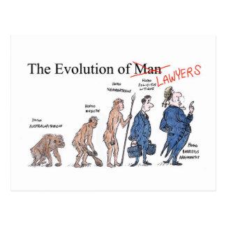 Evolution av manvykortet vykort