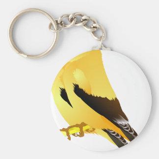 fåglar rund nyckelring