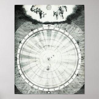 Fantastisk Zodiac Poster