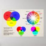 Färg kartlägger färg rullar posters