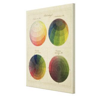 Färgjordklot för förkopprar canvastryck