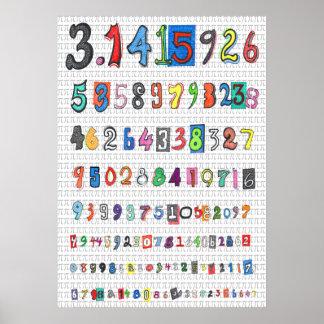 Färgrik Pi Poster