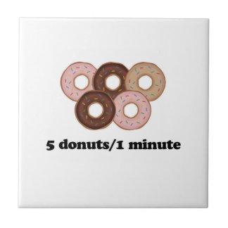 Fem donuts i en som är minimal kakelplatta