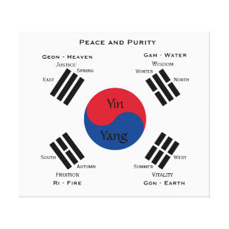 Flagga av Sydkorea Canvastryck