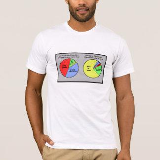 Fluency: t-skjortor tee shirt