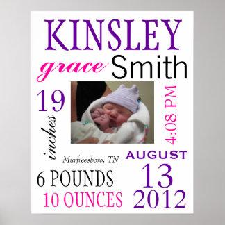 Födelsestatistik Poster