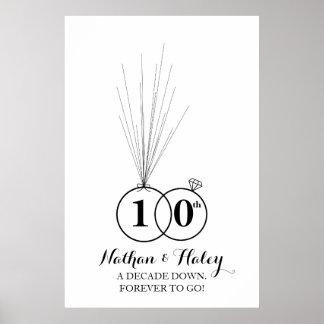 För årsdagThumbprint för ringar 10 Guestbook Poster