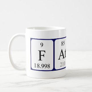 För bordnamn för far periodisk mugg