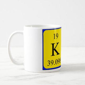 För bordnamn för Kat periodisk mugg