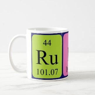 För bordnamn för Ruby periodisk mugg