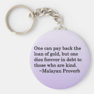 För evigt i din skuld… rund nyckelring