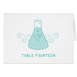 För kemibordsnummer för Aqua sött kort