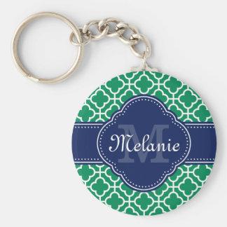 För mönstermarin för smaragd grön vit marockansk rund nyckelring