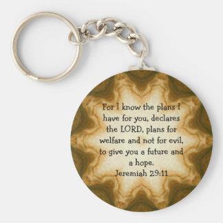 För vet jag att planerar mig har….,  Jeremiah Rund Nyckelring
