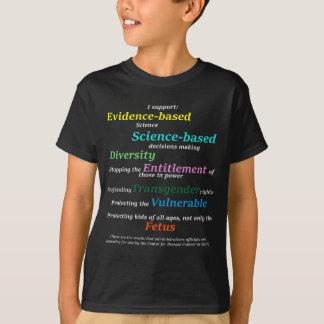 Förbjuden ord för CDC 7 T Shirts
