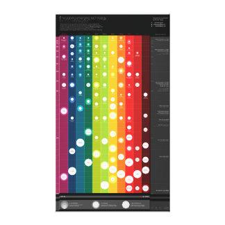 Föreställa sig dyka upp teknologidet okända 2012 canvastryck