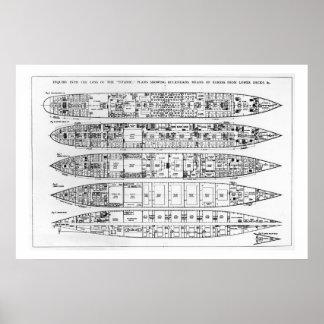 Förfrågning i förlusten av det Titanic: Tvärsnitt Poster