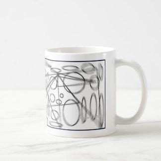 formar kaffemugg
