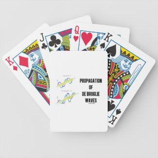 Förökning Av de Broglie Vinka (fysiken) Spelkort
