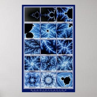 Förstoring - blått poster