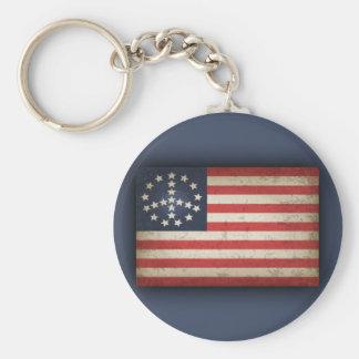 Fredflagga - xdist rund nyckelring