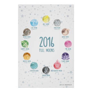 """Fullmånen 2016 daterar (""""24x36"""") poster"""