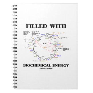 Fyllt med Biochemical energi (Krebs cyklar), Anteckningsbok Med Spiral