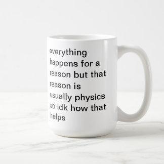 Fysikmugg Kaffemugg