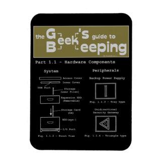 GeekBeekeeping (maskinvara) - magnet