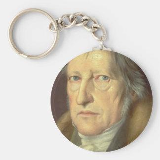 Georg Wilhelm Friedrich Hegel Rund Nyckelring