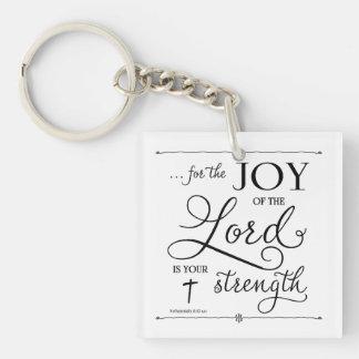 Glädje av lorden - Nehemiah 8:10