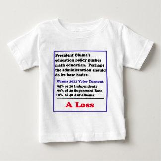 Gör mathen t shirt