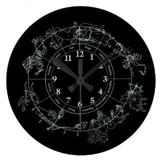 Gotisk Zodiac tar tid på Stor Klocka