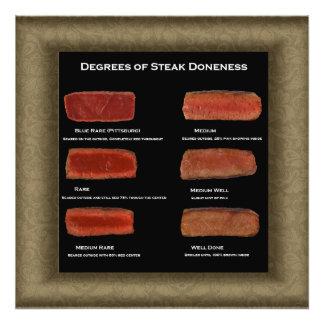 Grader av SteakDonenessfotoet kartlägger restaura