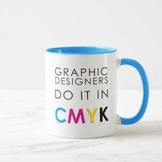 Grafiska formgivare gör det i CMYK