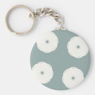 Grecian spiral cirklar vinkart rund nyckelring